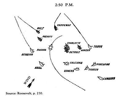 The Battle of Lake Erie 10 September 1813 (4/4)