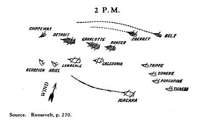 The Battle of Lake Erie 10 September 1813 (3/4)