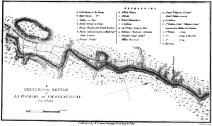 Source: http://en.wikipedia.org/wiki/File:A_Sketch_of_the_battle_of_La_Fourche_or_Chateauguay,_Oct._26th_1813_.png